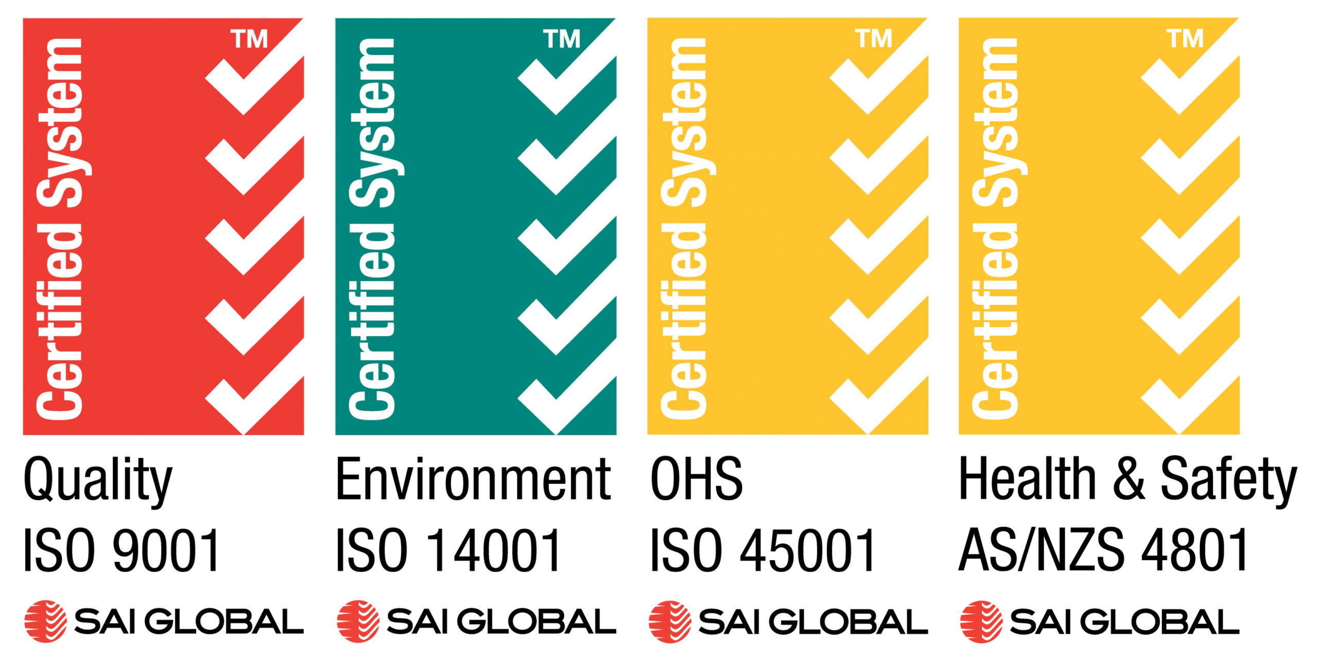ISO AS-NZS CERTIFICATIONS 2021